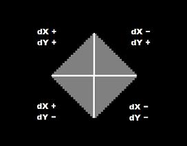 durch eckpunkte dreieck winkel berechnen